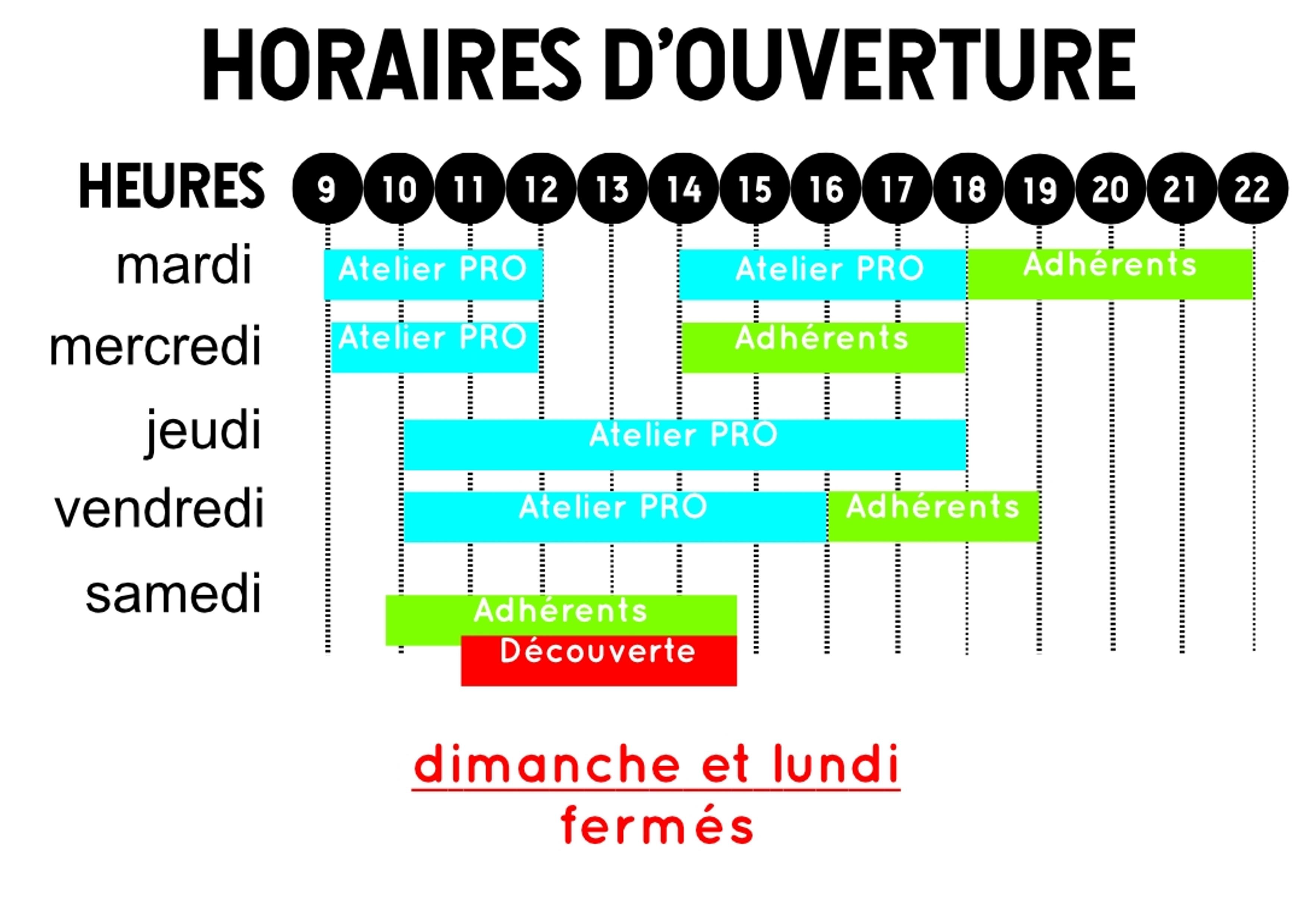 Horaires d'ouverture de la Fabrique du Loch > Abonnés / Adhérents